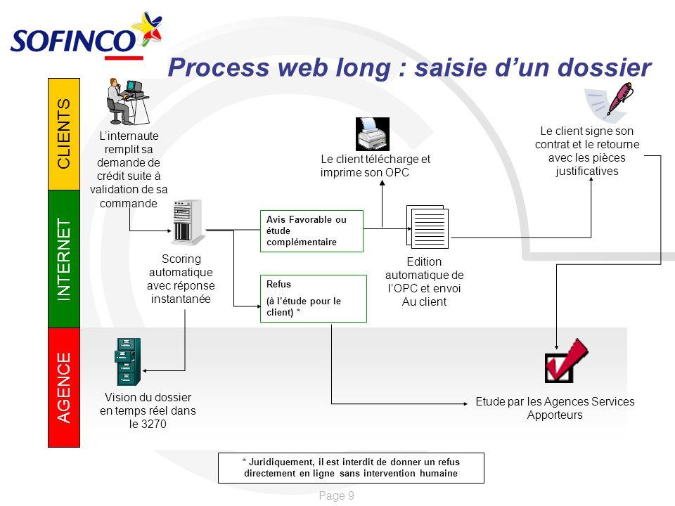 Page 9 Process web long : saisie dun dossier Linternaute remplit sa demande de crédit suite à validation de sa commande Scoring automatique avec répon