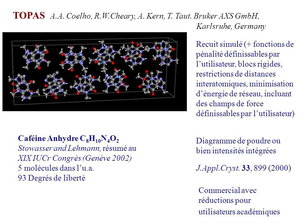 TOPAS A.A. Coelho, R.W.Cheary, A. Kern, T. Taut. Bruker AXS GmbH, Karlsruhe, Germany Recuit simulé (+ fonctions de pénalité définissables par lutilisa