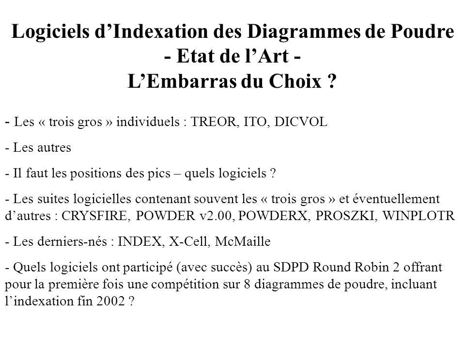 Logiciels dIndexation des Diagrammes de Poudre - Etat de lArt - LEmbarras du Choix ? - Les « trois gros » individuels : TREOR, ITO, DICVOL - Les autre