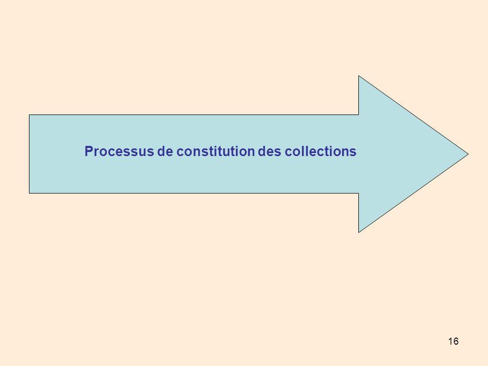 16 Processus de constitution des collections