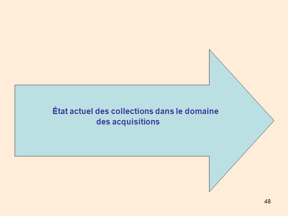 48 État actuel des collections dans le domaine des acquisitions