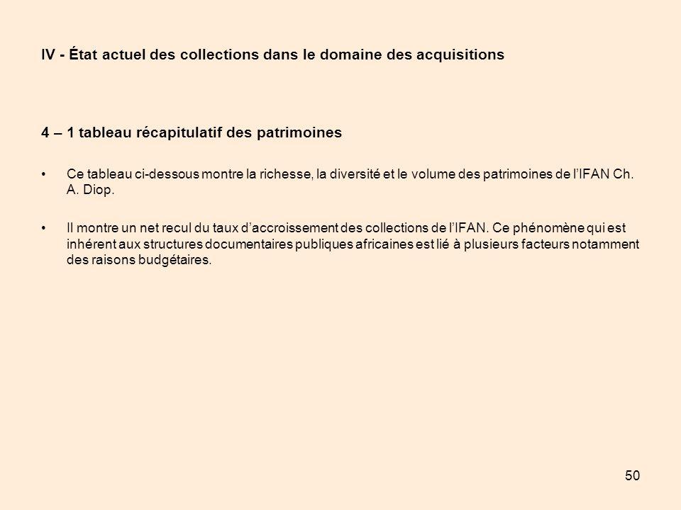 50 IV - État actuel des collections dans le domaine des acquisitions 4 – 1 tableau récapitulatif des patrimoines Ce tableau ci-dessous montre la riche