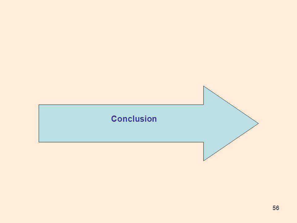 56 Conclusion