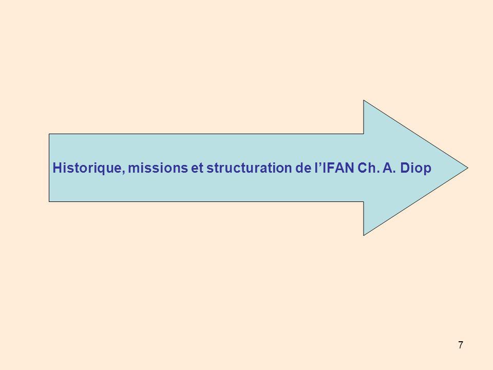 8 I - Historique, missions et structuration de lIFAN Ch.