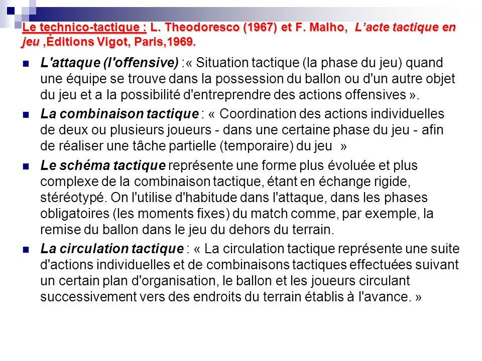 Le technico-tactique : L. Theodoresco (1967) et F. Malho, Lacte tactique en jeu,Éditions Vigot, Paris,1969. L'attaque (l'offensive) :« Situation tacti