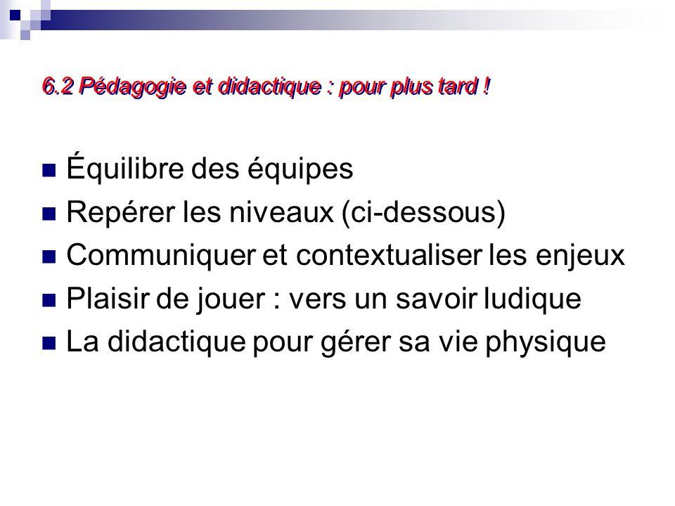 6.2 Pédagogie et didactique : pour plus tard ! Équilibre des équipes Repérer les niveaux (ci-dessous) Communiquer et contextualiser les enjeux Plaisir