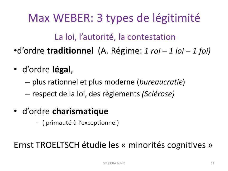 Max WEBER: 3 types de légitimité La loi, lautorité, la contestation dordre traditionnel (A. Régime: 1 roi – 1 loi – 1 foi) dordre légal, – plus ration