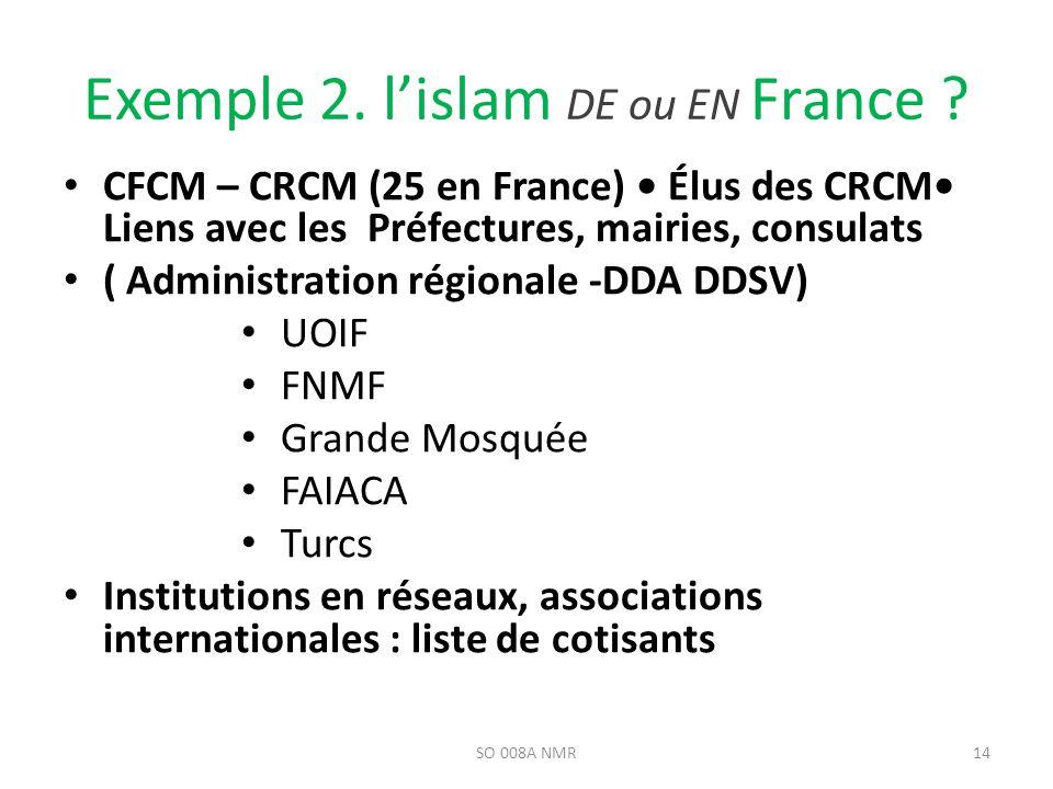 Exemple 2. lislam DE ou EN France ? CFCM – CRCM (25 en France) Élus des CRCM Liens avec les Préfectures, mairies, consulats ( Administration régionale