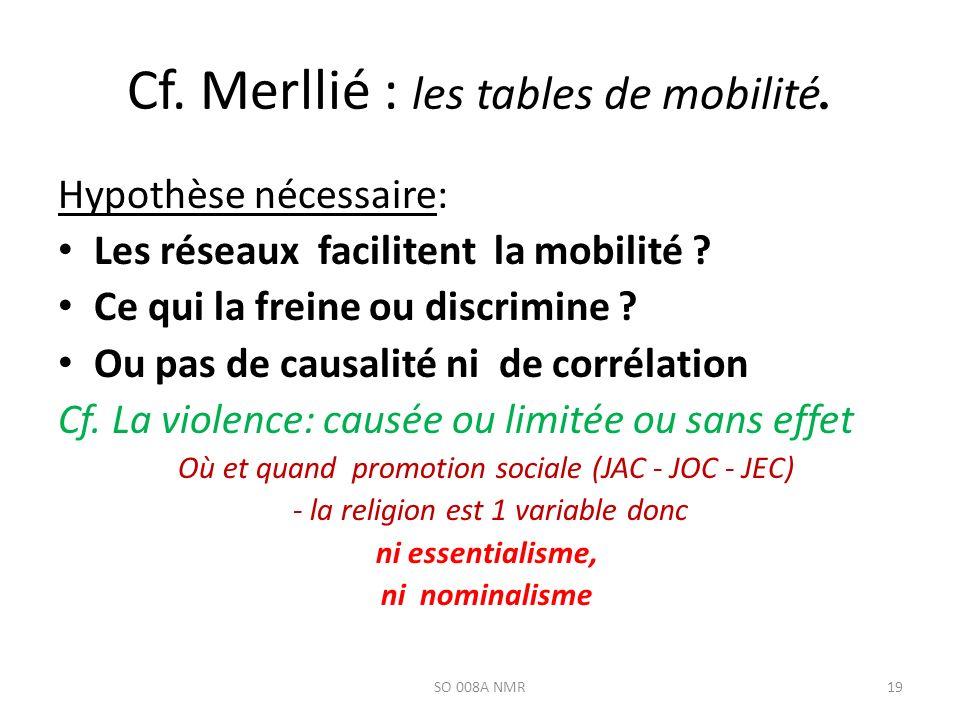 Cf. Merllié : les tables de mobilité. Hypothèse nécessaire: Les réseaux facilitent la mobilité ? Ce qui la freine ou discrimine ? Ou pas de causalité