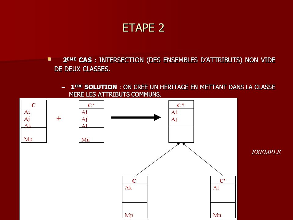 ETAPE 2 ETAPE 2 2 EME CAS : INTERSECTION (DES ENSEMBLES DATTRIBUTS) NON VIDE DE DEUX CLASSES.