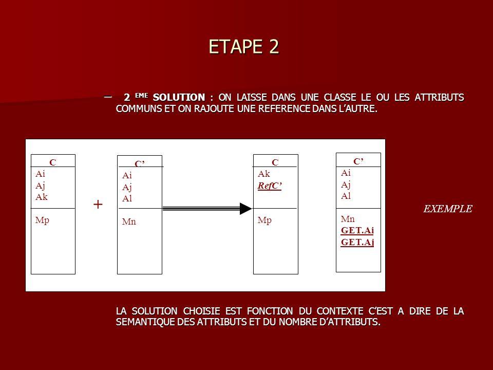 ETAPE 2 ETAPE 2 – 2 EME SOLUTION : ON LAISSE DANS UNE CLASSE LE OU LES ATTRIBUTS COMMUNS ET ON RAJOUTE UNE REFERENCE DANS LAUTRE.
