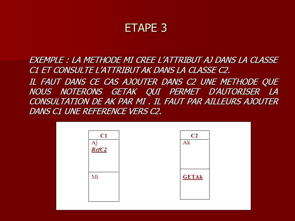 ETAPE 3 ETAPE 3 EXEMPLE : LA METHODE MI CREE LATTRIBUT AJ DANS LA CLASSE C1 ET CONSULTE LATTRIBUT AK DANS LA CLASSE C2.