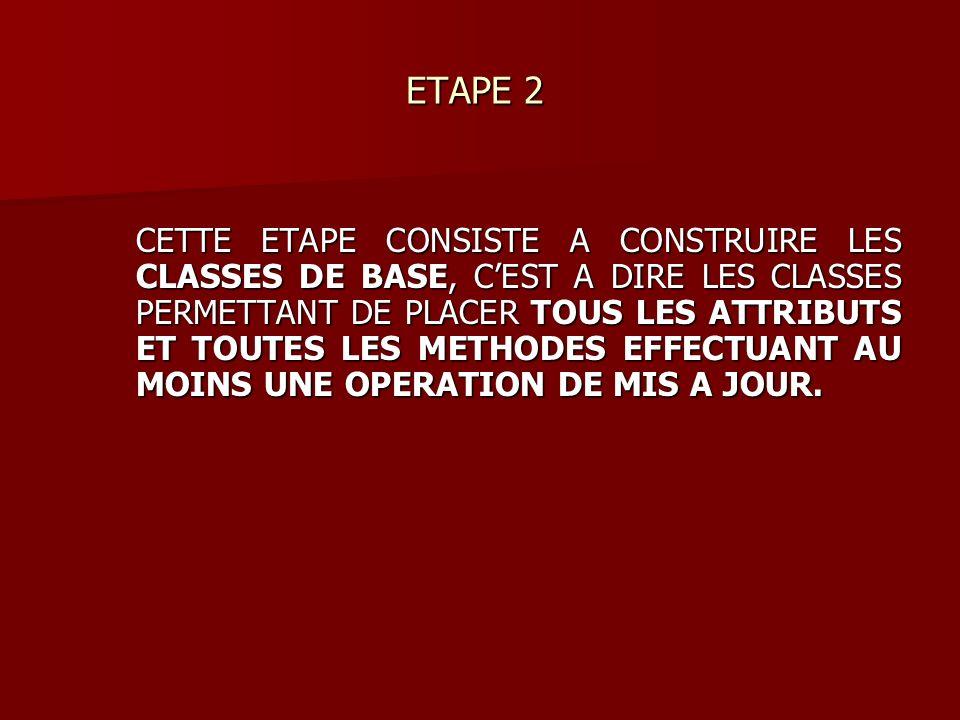 ETAPE 2 ETAPE 2 CETTE ETAPE CONSISTE A CONSTRUIRE LES CLASSES DE BASE, CEST A DIRE LES CLASSES PERMETTANT DE PLACER TOUS LES ATTRIBUTS ET TOUTES LES METHODES EFFECTUANT AU MOINS UNE OPERATION DE MIS A JOUR.