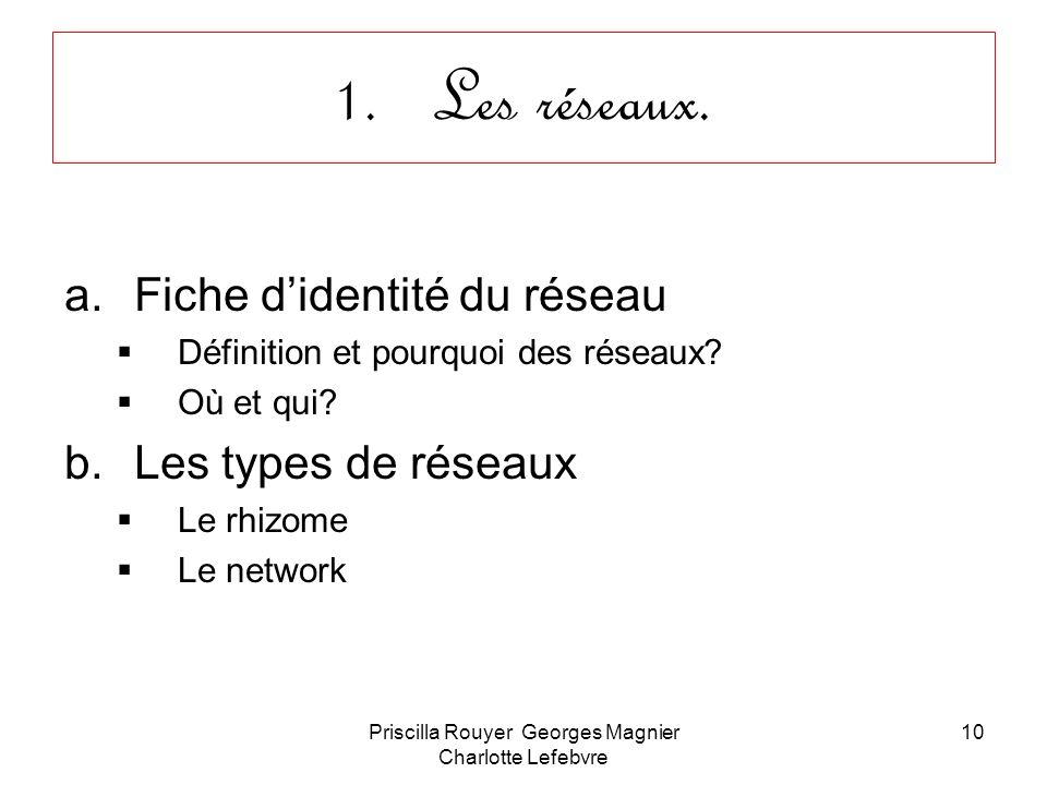 Priscilla Rouyer Georges Magnier Charlotte Lefebvre 10 1.Les réseaux. a.Fiche didentité du réseau Définition et pourquoi des réseaux? Où et qui? b.Les
