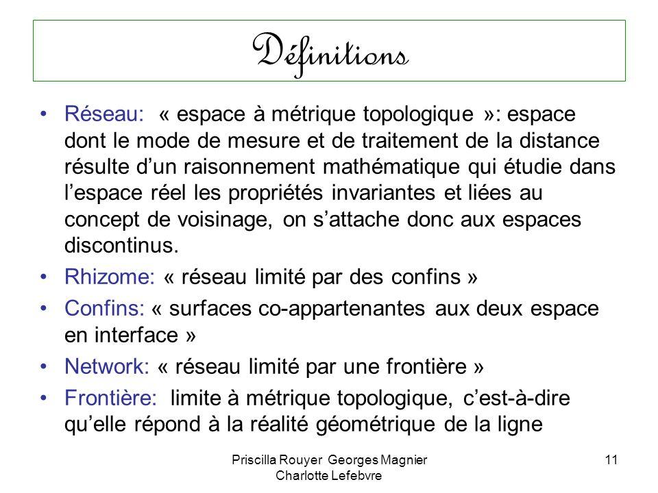 Priscilla Rouyer Georges Magnier Charlotte Lefebvre 11 Définitions Réseau: « espace à métrique topologique »: espace dont le mode de mesure et de trai