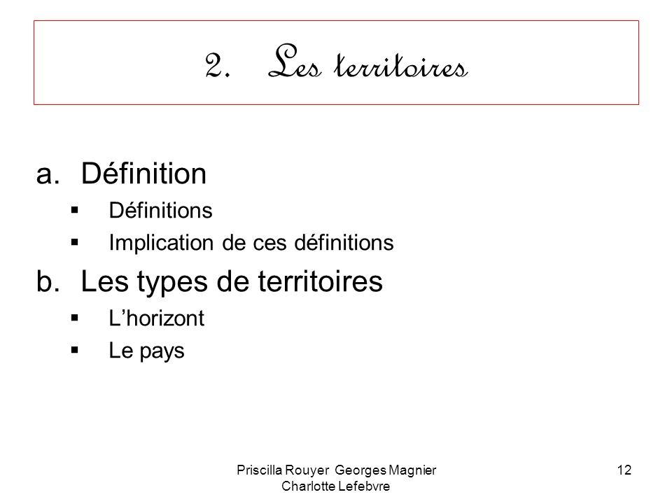 Priscilla Rouyer Georges Magnier Charlotte Lefebvre 12 2.Les territoires a.Définition Définitions Implication de ces définitions b.Les types de territ