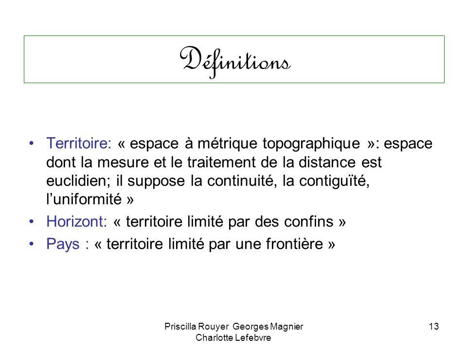 Priscilla Rouyer Georges Magnier Charlotte Lefebvre 13 Définitions Territoire: « espace à métrique topographique »: espace dont la mesure et le traite