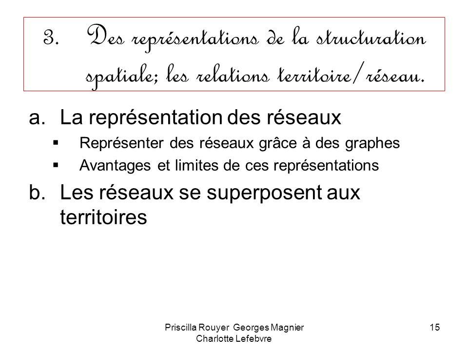 Priscilla Rouyer Georges Magnier Charlotte Lefebvre 15 3.Des représentations de la structuration spatiale; les relations territoire/réseau. a.La repré