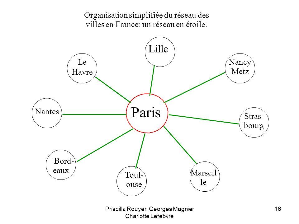 Priscilla Rouyer Georges Magnier Charlotte Lefebvre 16 Paris Lille Le Havre Nantes Bord- eaux Toul- ouse Marseil le Stras- bourg Nancy Metz Organisati