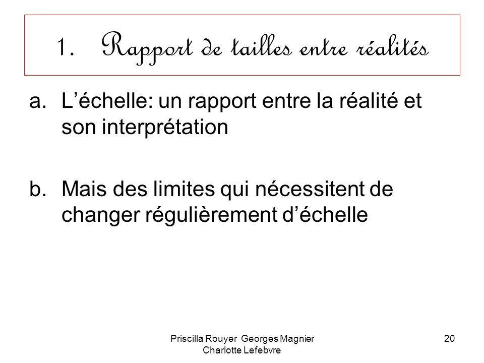 Priscilla Rouyer Georges Magnier Charlotte Lefebvre 20 1.Rapport de tailles entre réalités a.Léchelle: un rapport entre la réalité et son interprétati