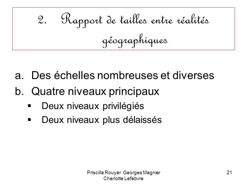 Priscilla Rouyer Georges Magnier Charlotte Lefebvre 21 2.Rapport de tailles entre réalités géographiques a.Des échelles nombreuses et diverses b.Quatr