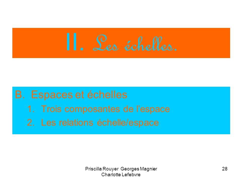 Priscilla Rouyer Georges Magnier Charlotte Lefebvre 28 II. Les échelles. B.Espaces et échelles 1.Trois composantes de lespace 2.Les relations échelle/