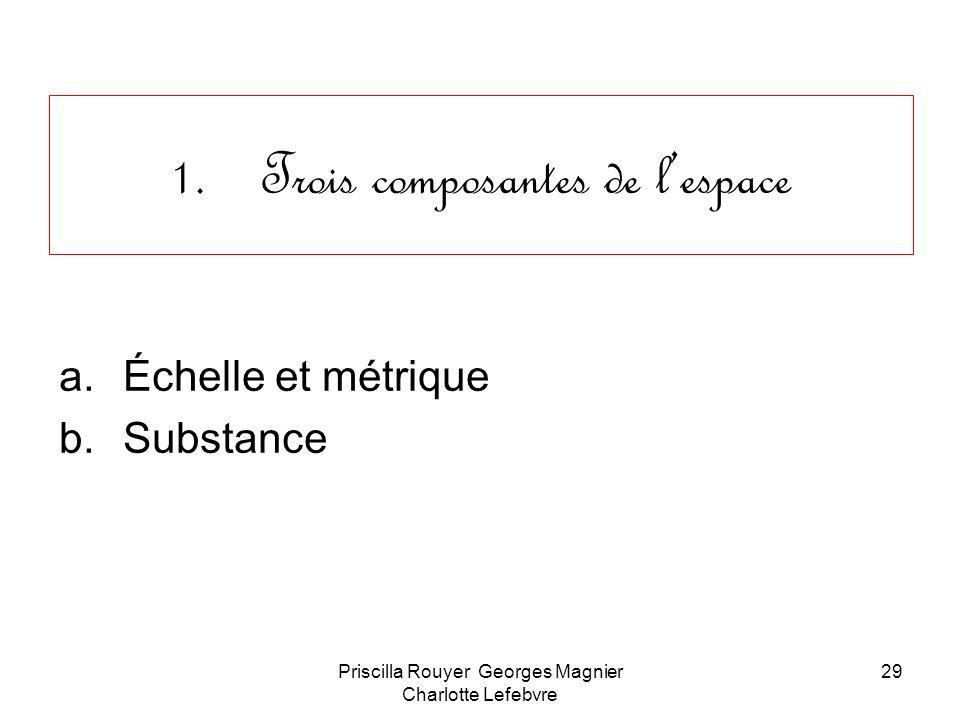 Priscilla Rouyer Georges Magnier Charlotte Lefebvre 29 1.Trois composantes de lespace a.Échelle et métrique b.Substance