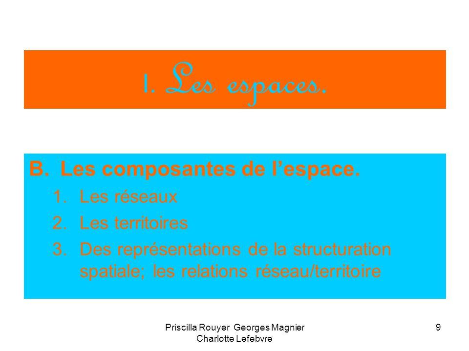 Priscilla Rouyer Georges Magnier Charlotte Lefebvre 9 I. Les espaces. B.Les composantes de lespace. 1.Les réseaux 2.Les territoires 3.Des représentati