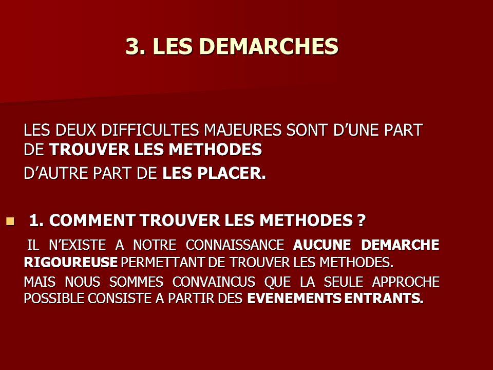 LES DEUX DIFFICULTES MAJEURES SONT DUNE PART DE TROUVER LES METHODES DAUTRE PART DE LES PLACER.