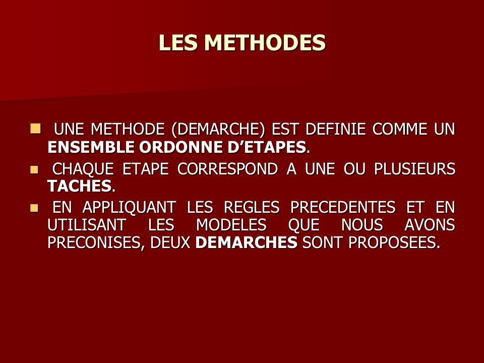 LES METHODES UNE METHODE (DEMARCHE) EST DEFINIE COMME UN ENSEMBLE ORDONNE DETAPES.