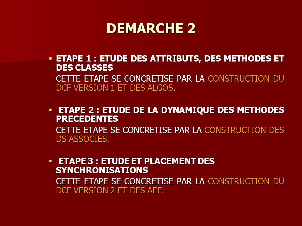 DEMARCHE 2 ETAPE 1 : ETUDE DES ATTRIBUTS, DES METHODES ET DES CLASSES ETAPE 1 : ETUDE DES ATTRIBUTS, DES METHODES ET DES CLASSES CETTE ETAPE SE CONCRETISE PAR LA CONSTRUCTION DU DCF VERSION 1 ET DES ALGOS.