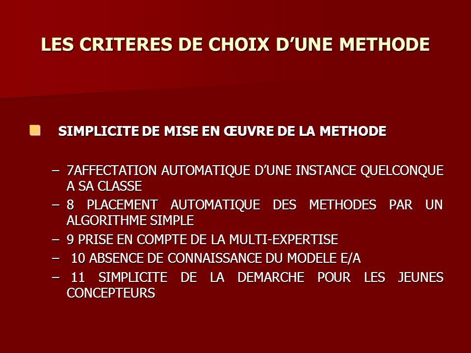 LES CRITERES DE CHOIX DUNE METHODE SIMPLICITE DE MISE EN ŒUVRE DE LA METHODE SIMPLICITE DE MISE EN ŒUVRE DE LA METHODE –7AFFECTATION AUTOMATIQUE DUNE INSTANCE QUELCONQUE A SA CLASSE –8 PLACEMENT AUTOMATIQUE DES METHODES PAR UN ALGORITHME SIMPLE –9 PRISE EN COMPTE DE LA MULTI-EXPERTISE – 10 ABSENCE DE CONNAISSANCE DU MODELE E/A – 11 SIMPLICITE DE LA DEMARCHE POUR LES JEUNES CONCEPTEURS