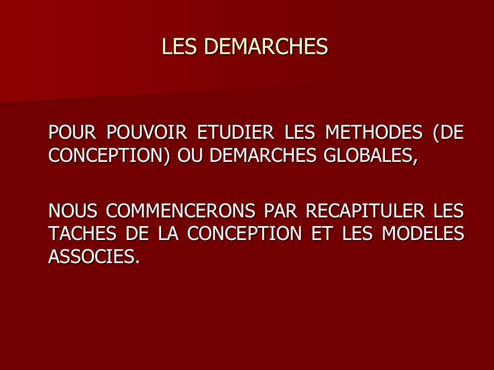 DEMARCHE 1 ETAPE 1 : ETUDE DES CLASSES ETAPE 1 : ETUDE DES CLASSES CETTE ETAPE SE CONCRETISE PAR LA CONSTRUCTION DU DCI.
