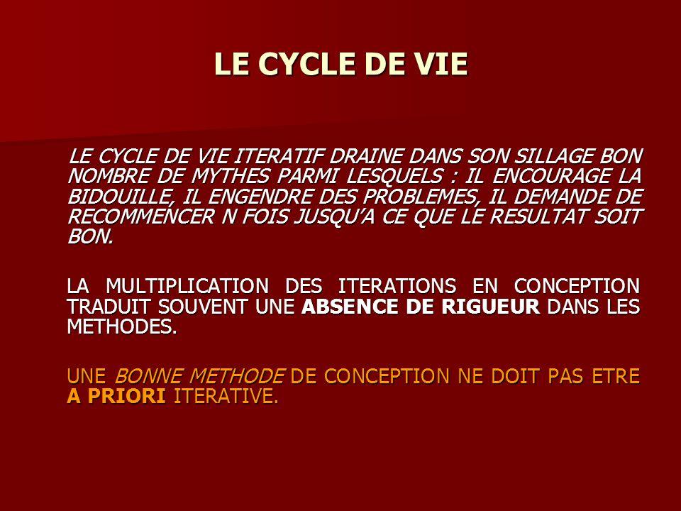 LE CYCLE DE VIE LE CYCLE DE VIE ITERATIF DRAINE DANS SON SILLAGE BON NOMBRE DE MYTHES PARMI LESQUELS : IL ENCOURAGE LA BIDOUILLE, IL ENGENDRE DES PROBLEMES, IL DEMANDE DE RECOMMENCER N FOIS JUSQUA CE QUE LE RESULTAT SOIT BON.