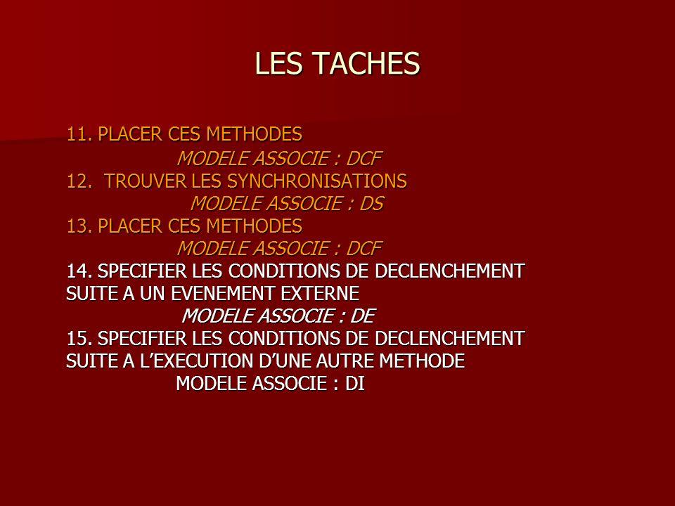 LES TACHES 11. PLACER CES METHODES MODELE ASSOCIE : DCF 12.