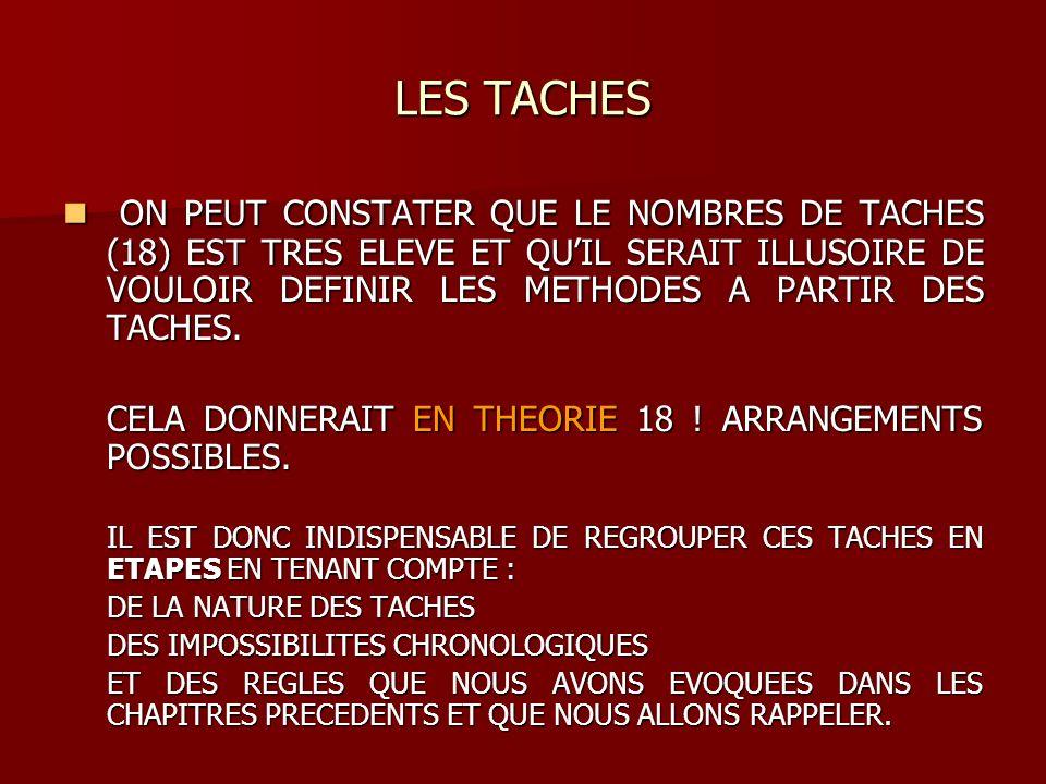 LES TACHES ON PEUT CONSTATER QUE LE NOMBRES DE TACHES (18) EST TRES ELEVE ET QUIL SERAIT ILLUSOIRE DE VOULOIR DEFINIR LES METHODES A PARTIR DES TACHES.