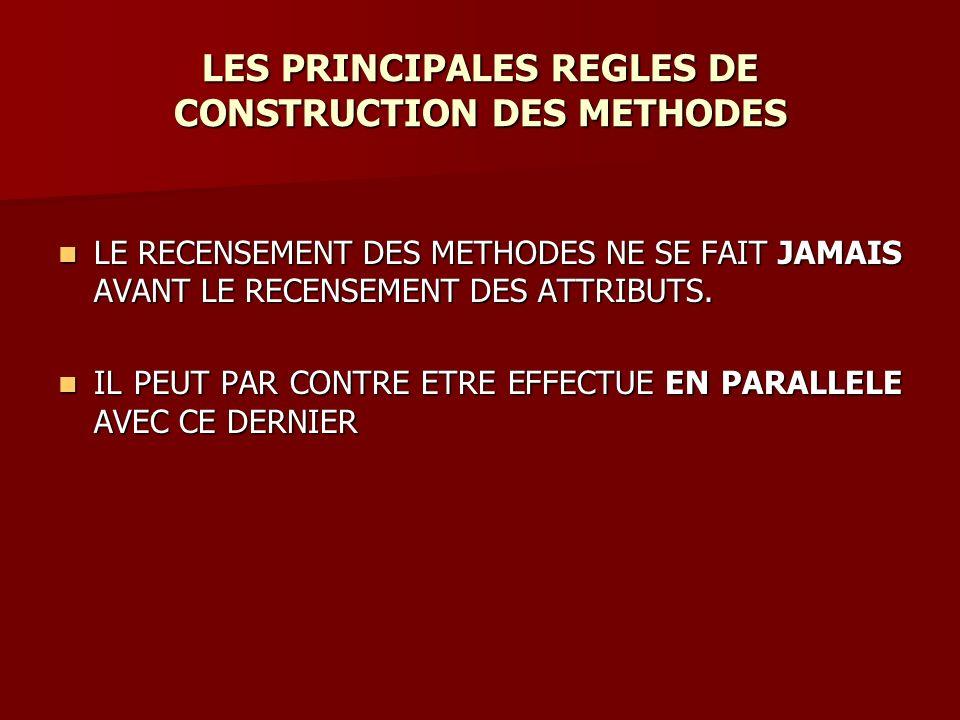 LES PRINCIPALES REGLES DE CONSTRUCTION DES METHODES LE RECENSEMENT DES METHODES NE SE FAIT JAMAIS AVANT LE RECENSEMENT DES ATTRIBUTS.
