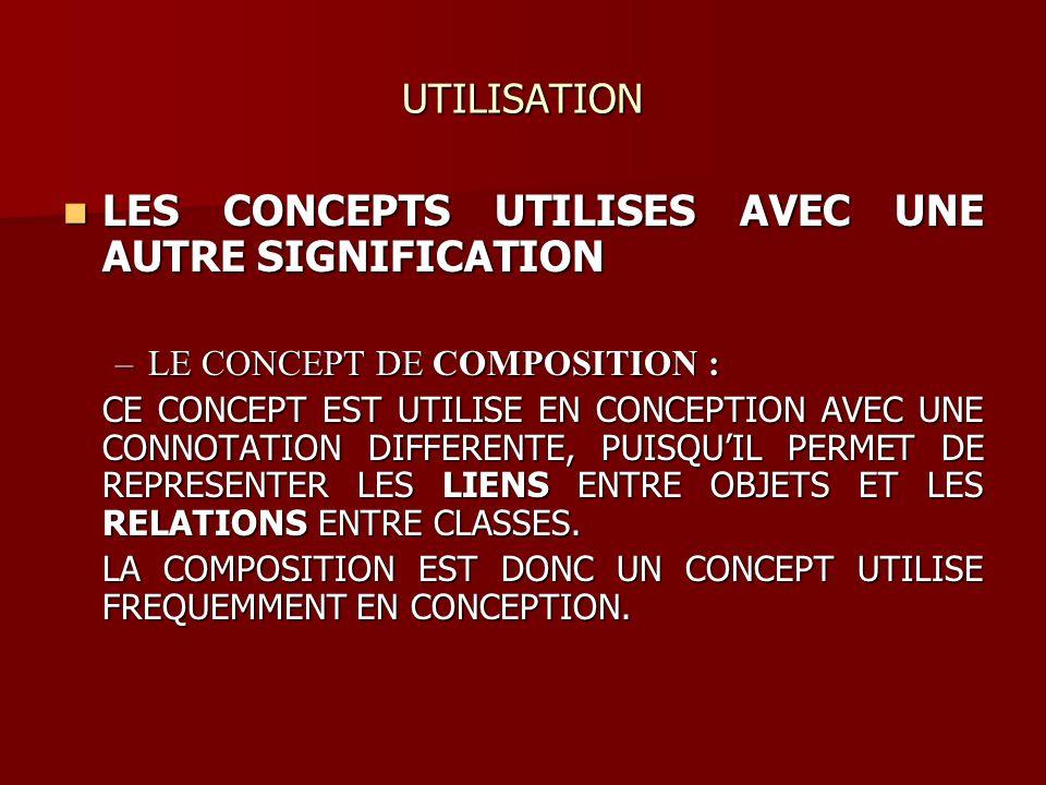 UTILISATION LES CONCEPTS UTILISES AVEC UNE AUTRE SIGNIFICATION LES CONCEPTS UTILISES AVEC UNE AUTRE SIGNIFICATION –LE CONCEPT DE COMPOSITION : CE CONC