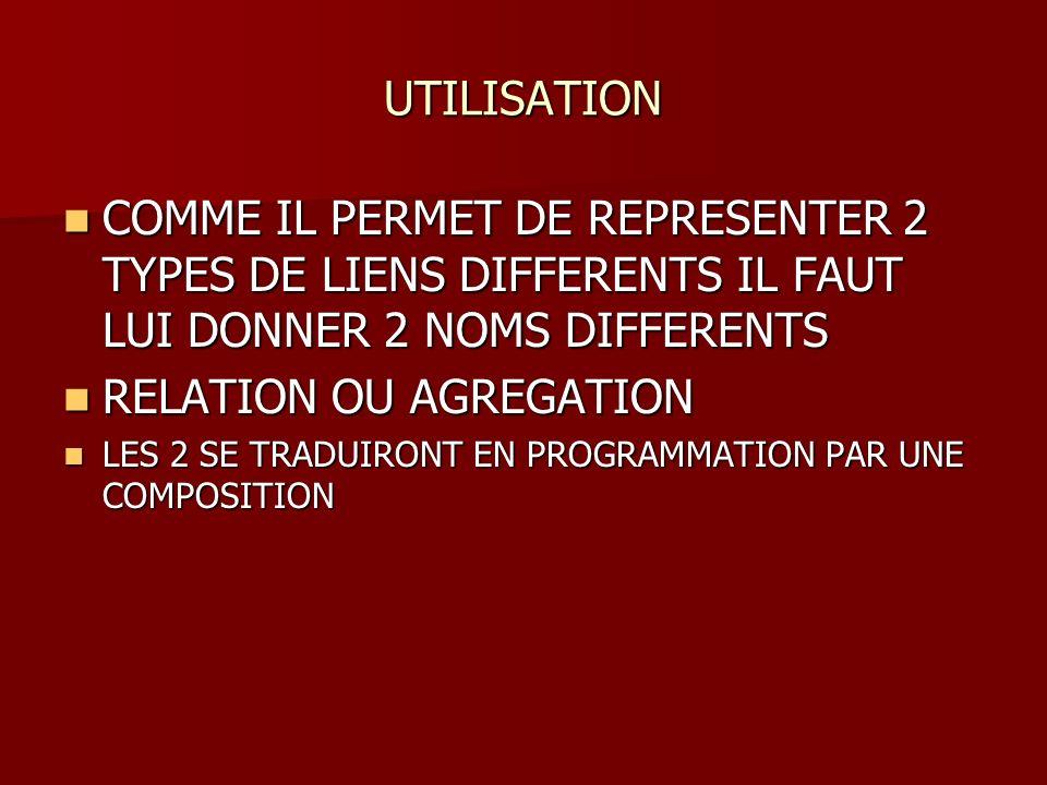 UTILISATION COMME IL PERMET DE REPRESENTER 2 TYPES DE LIENS DIFFERENTS IL FAUT LUI DONNER 2 NOMS DIFFERENTS COMME IL PERMET DE REPRESENTER 2 TYPES DE