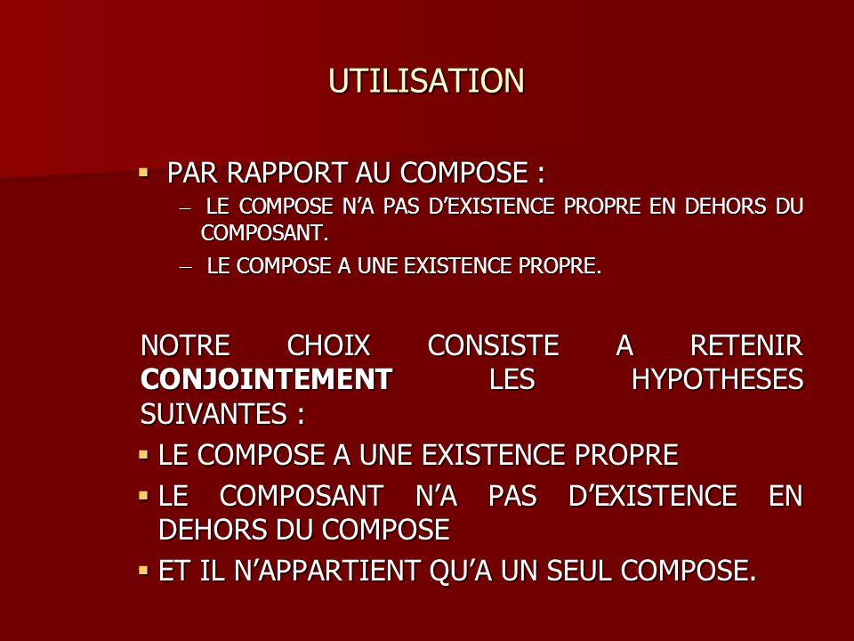 UTILISATION PAR RAPPORT AU COMPOSE : PAR RAPPORT AU COMPOSE : – LE COMPOSE NA PAS DEXISTENCE PROPRE EN DEHORS DU COMPOSANT. – LE COMPOSE A UNE EXISTEN