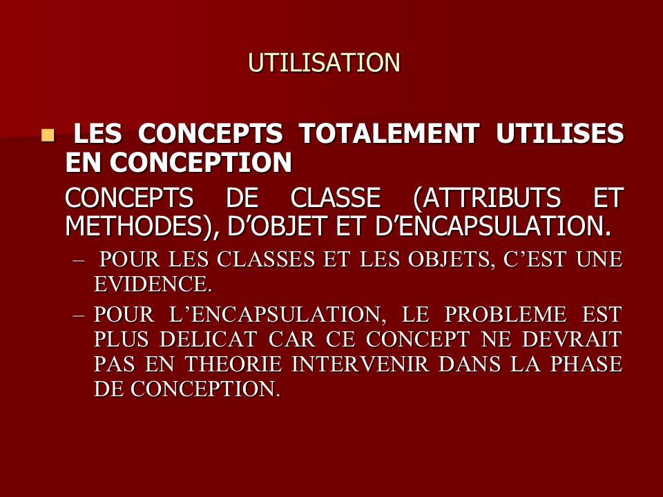 UTILISATION UTILISATION LES CONCEPTS TOTALEMENT UTILISES EN CONCEPTION LES CONCEPTS TOTALEMENT UTILISES EN CONCEPTION CONCEPTS DE CLASSE (ATTRIBUTS ET