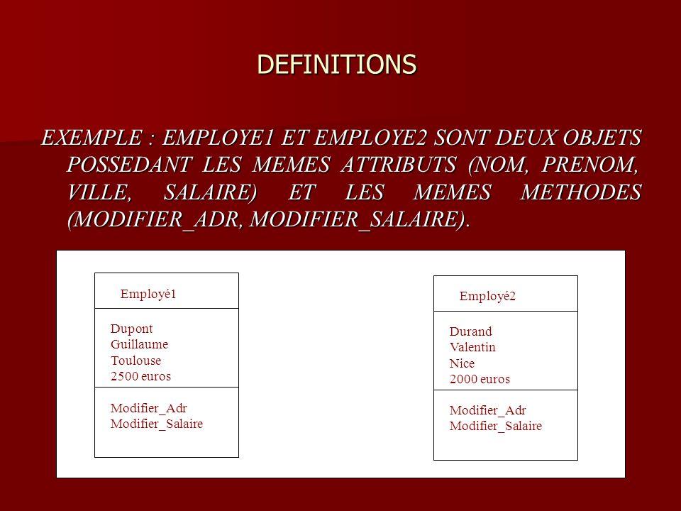 DEFINITIONS DEFINITIONS EXEMPLE : EMPLOYE1 ET EMPLOYE2 SONT DEUX OBJETS POSSEDANT LES MEMES ATTRIBUTS (NOM, PRENOM, VILLE, SALAIRE) ET LES MEMES METHO