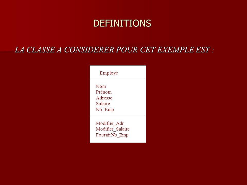 DEFINITIONS DEFINITIONS LA CLASSE A CONSIDERER POUR CET EXEMPLE EST : Nom Prénom Adresse Salaire Nb_Emp Modifier_Adr Modifier_Salaire FournirNb_Emp Em