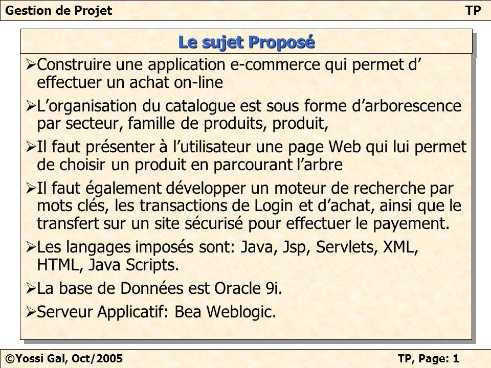 Gestion de ProjetTP ©Yossi Gal, Oct/2005TP, Page: 2 Structure du Catalogue