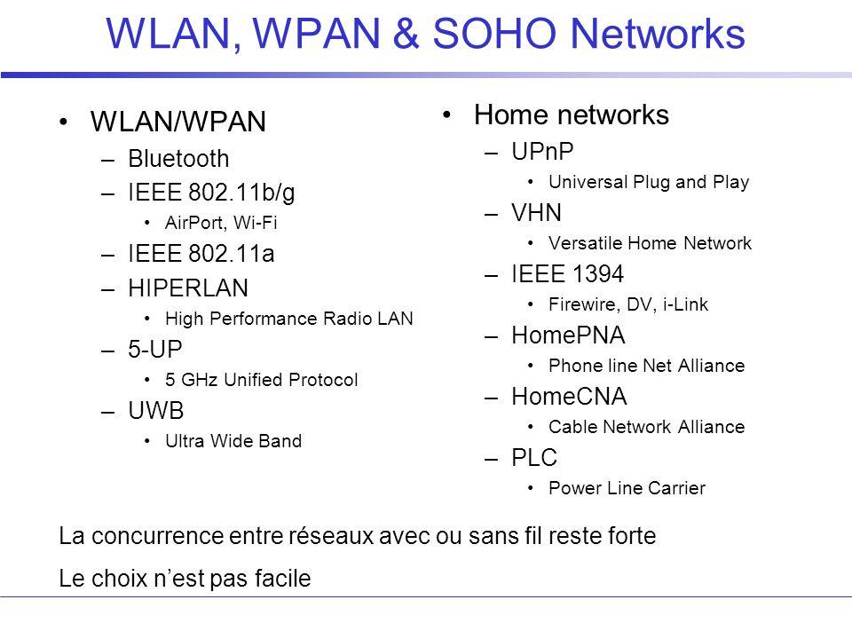 WLAN, WPAN & SOHO Networks WLAN/WPAN –Bluetooth –IEEE 802.11b/g AirPort, Wi-Fi –IEEE 802.11a –HIPERLAN High Performance Radio LAN –5-UP 5 GHz Unified