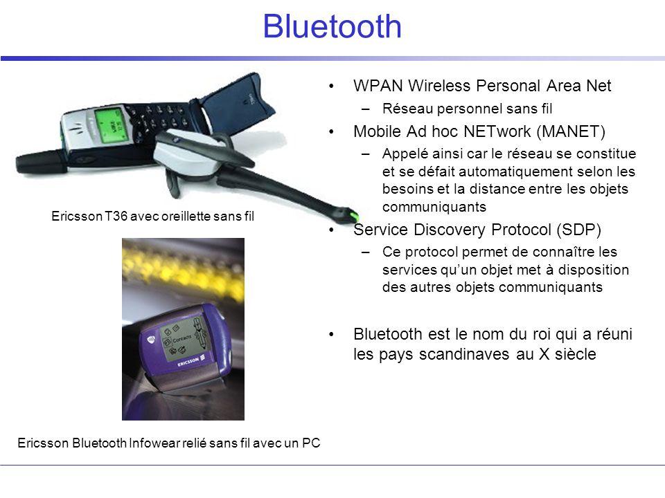 Bluetooth WPAN Wireless Personal Area Net –Réseau personnel sans fil Mobile Ad hoc NETwork (MANET) –Appelé ainsi car le réseau se constitue et se défa