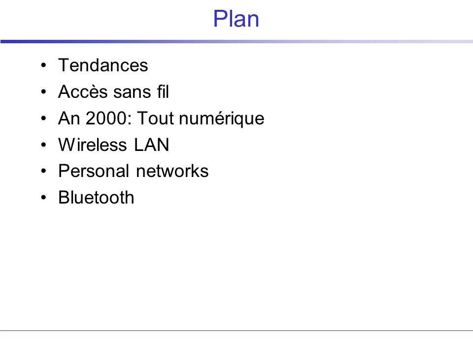 Plan Tendances Accès sans fil An 2000: Tout numérique Wireless LAN Personal networks Bluetooth