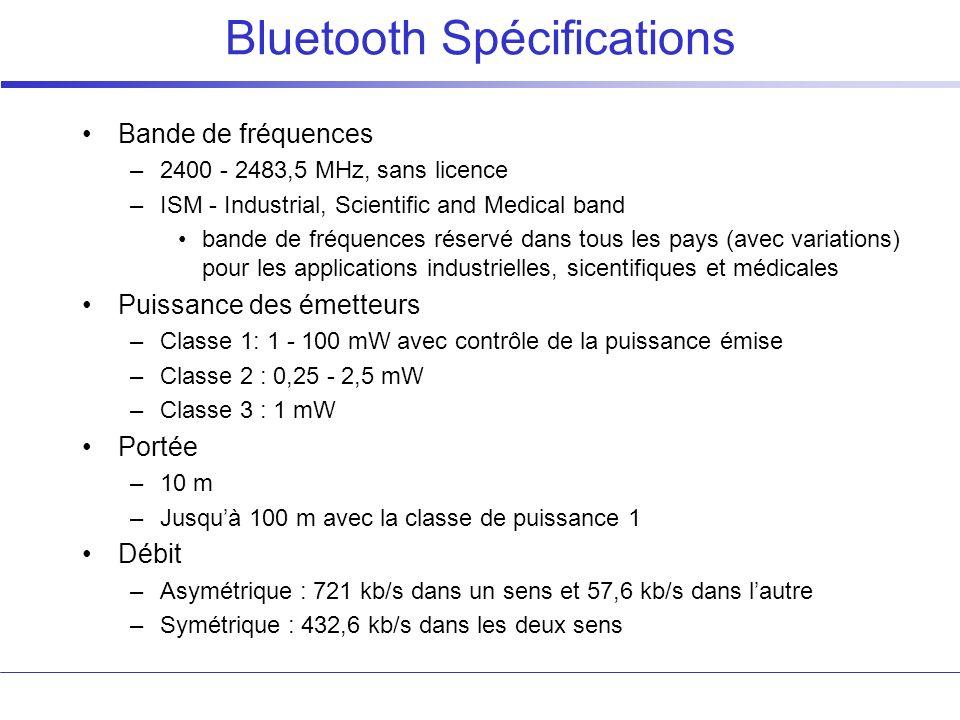 Bluetooth Spécifications Bande de fréquences –2400 - 2483,5 MHz, sans licence –ISM - Industrial, Scientific and Medical band bande de fréquences réser