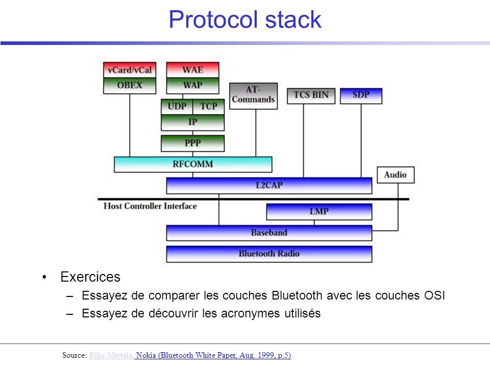 Protocol stack Source: Riku Mettala, Nokia (Bluetooth White Paper, Aug. 1999, p.5)Riku Mettala, Exercices –Essayez de comparer les couches Bluetooth a