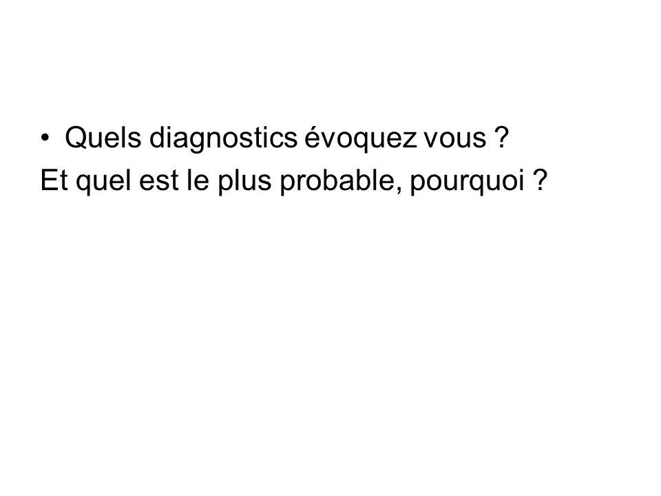 Quels diagnostics évoquez vous ? Et quel est le plus probable, pourquoi ?